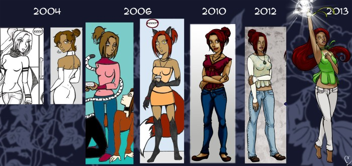 Kiddo's Evolution